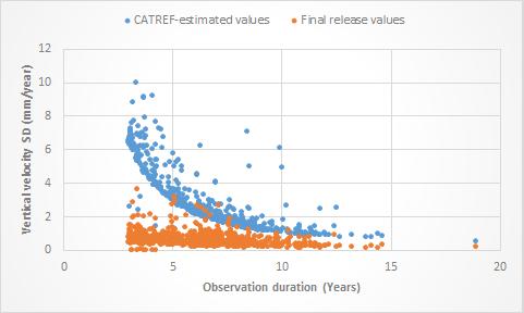 Multi-Year CORS Solution 2 (MYCS2) Coordinates | CORS Data